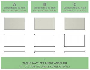 Bugne, angolari bugnati e cantonali