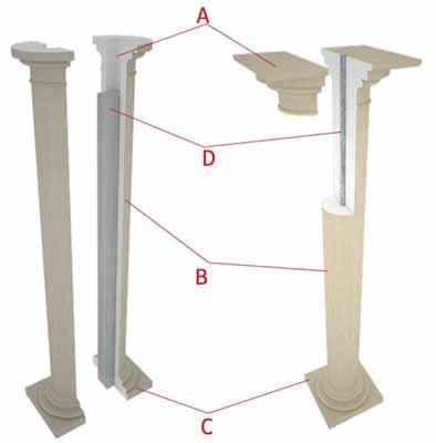 Colonne polistirolo per rivestimento pilastri